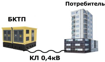 electrosnabzhenie